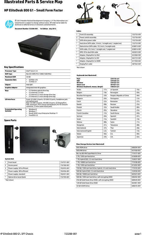 Hp Elitedesk 800 G1 Small Form Factor Pc Reference Guide